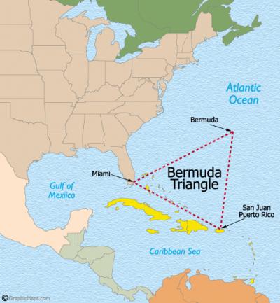 Patiesība par Bermudu trijstūri